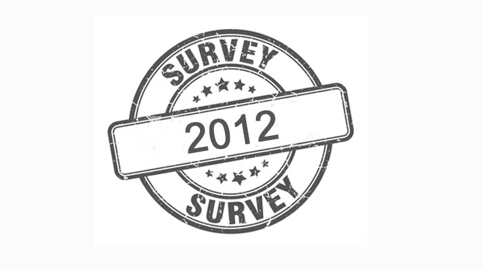2012 FMG Telemarketing Survey Results