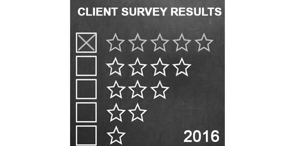2016 Client Survey Infographic, Forrest Marketing Group