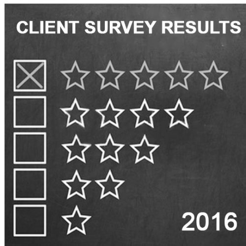 Forrest Marketing Group 2016 Client Survey Results infographic