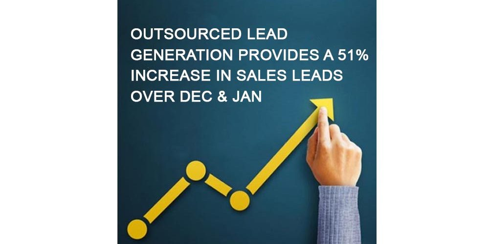 outsourced lead generation can Increase in your sales leads